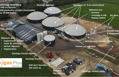 Biogas installation - large scale